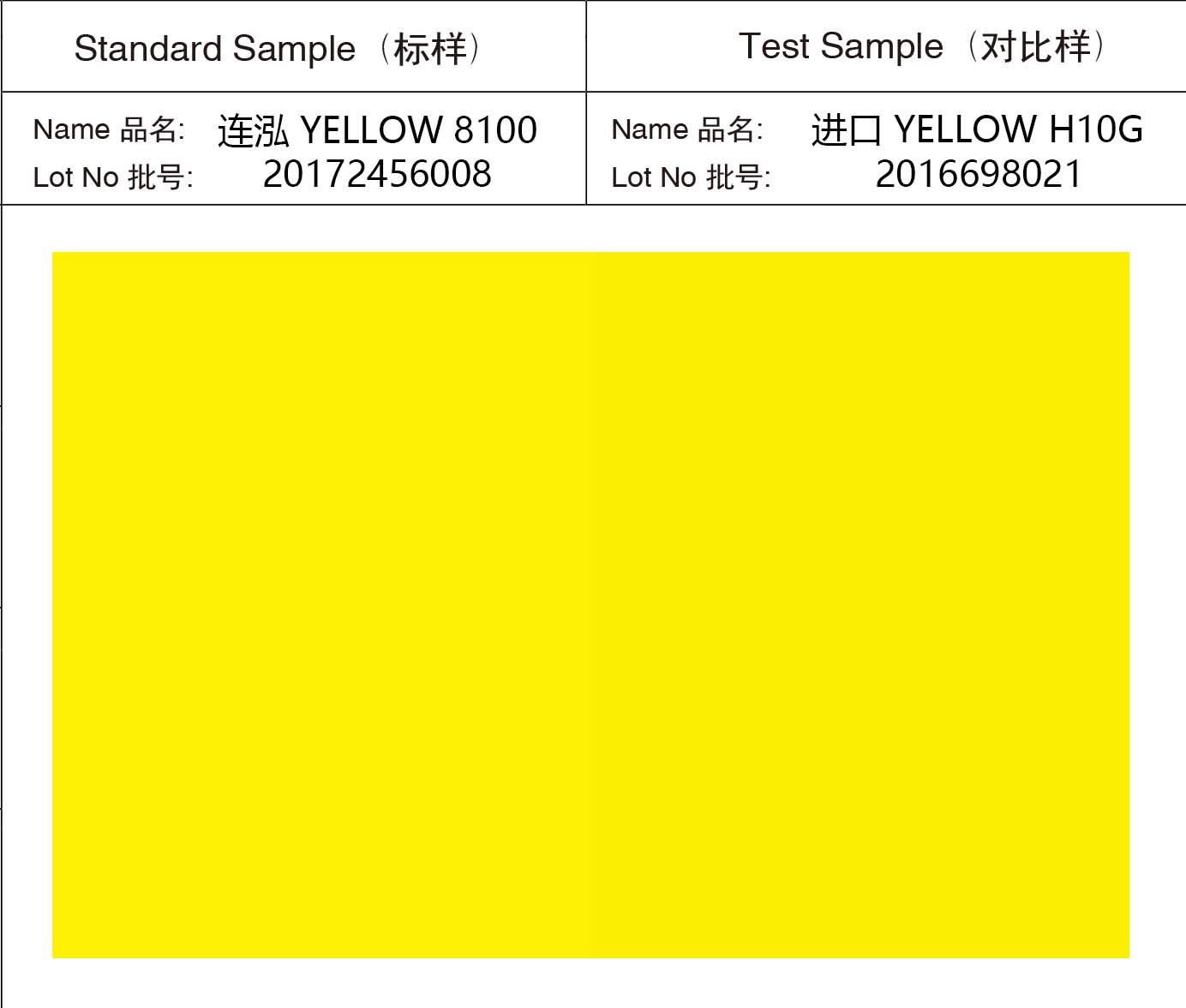 Yellow 8100(P.Y.81)